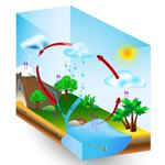 Pixwords WATER CYCLE